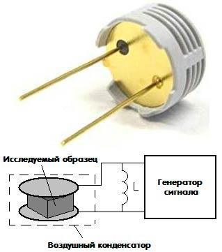 емкостной гигрометр