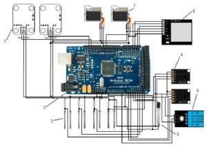 Схема умной теплицы на плате arduino mega